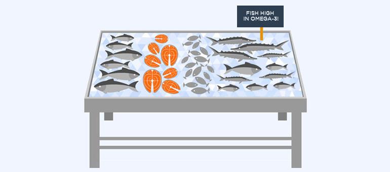Fish: Omega-3 rich food