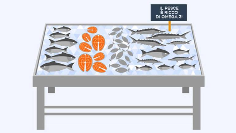 Pesce: l'alimento ricco di Omega 3