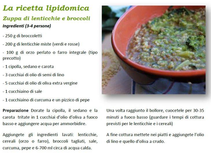 ricetta lipidomica