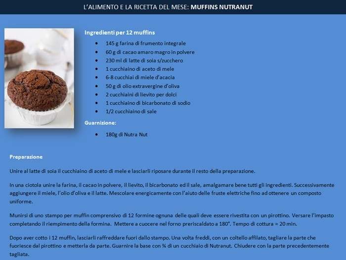 ricetta muffin nutranat